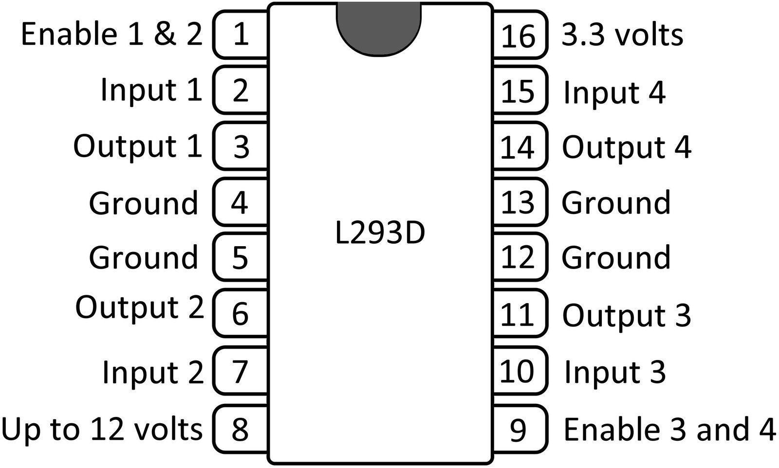 2 x l293d motor driver h